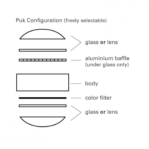 Puk Maxx linser, glass og fargefiltre